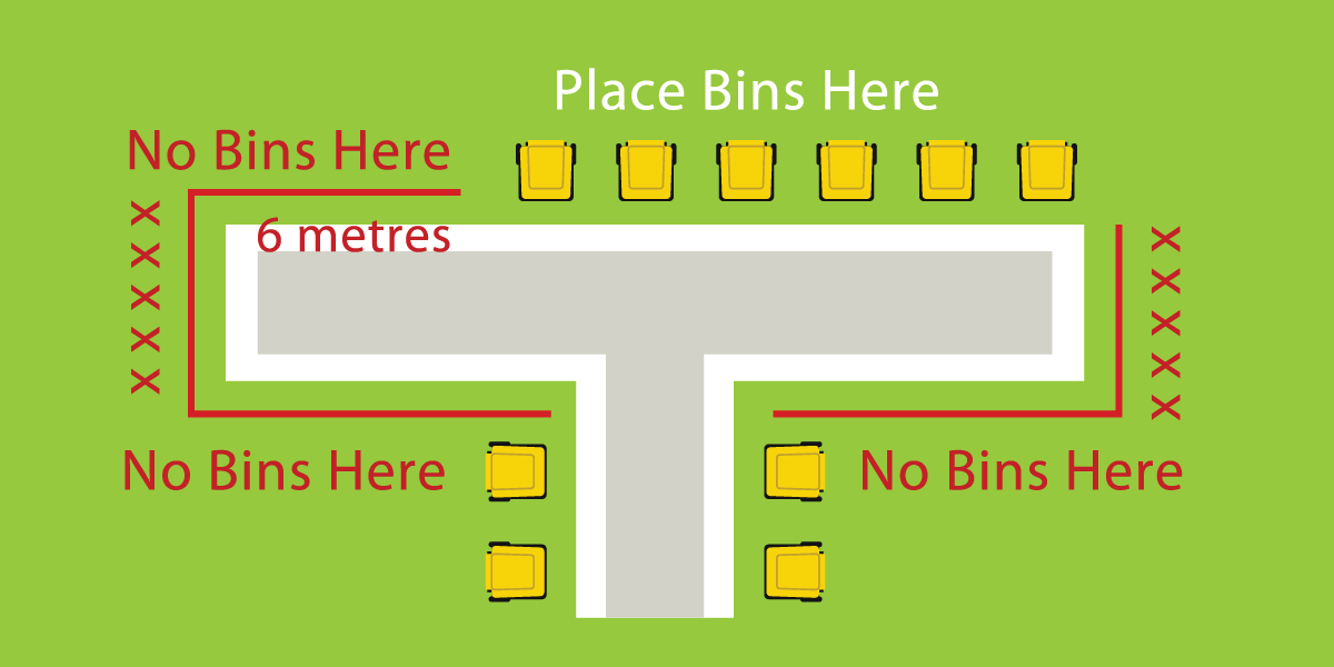 bin placement b v2